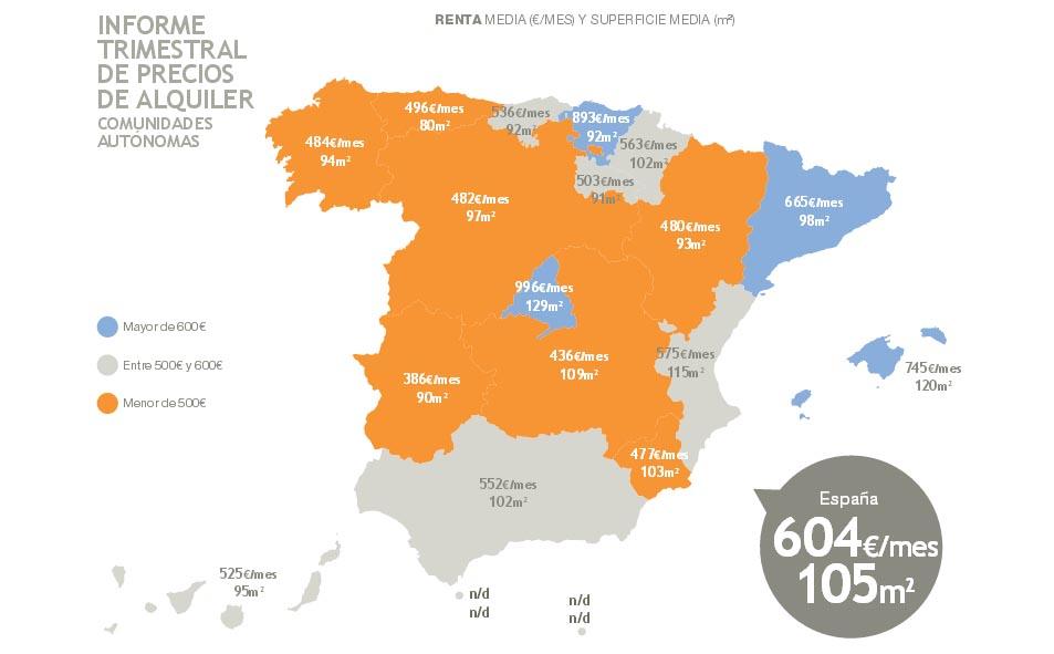 As est n los precios del alquiler en espa a for Alquiler apartamentos sevilla espana